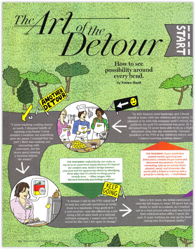 Art of the Detour
